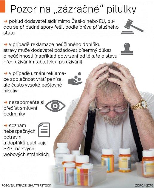 Pozor na 'zázračné' pilulky