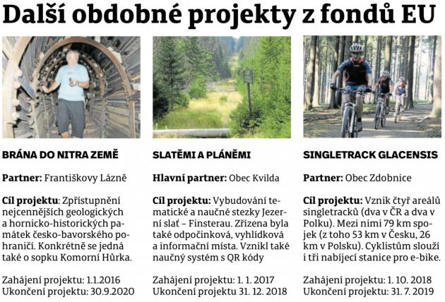 Další podobné projekty podpořené prostředky zfondů EU