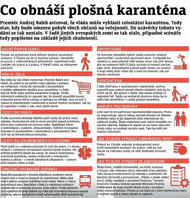 Karanténa - Infografika