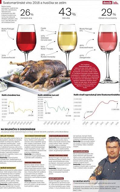 Svatomartinské víno 2018a husička se zelím