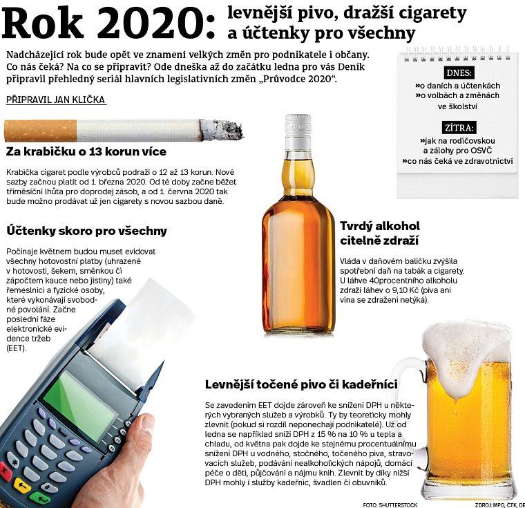 Jaké změny přinese rok 2020?