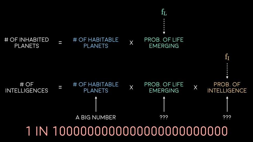 Vznikl by opět život na Zemi, kdybychom se mohli vrátit v čase zpátky k počátkům?