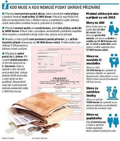 Daňové přiznání.