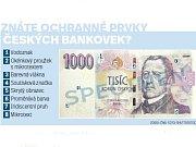 ochranné prvky českých bankovek