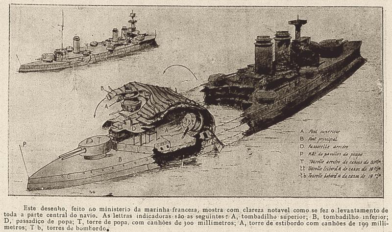 Nákres zachycující roztržení lodi Liberté explozí munice