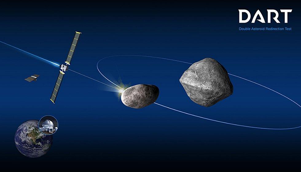 Vizualizace odklonění asteroidu Didymos B
