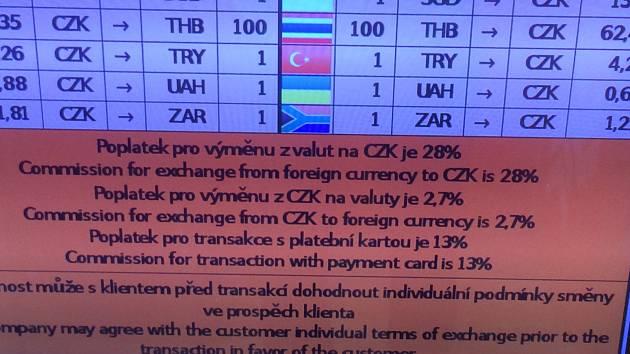 Ve směnárně na Václavském náměstí za jakoukoli transakci zaplatíte poplatek 28 procent, což je téměř třetina celé částky.