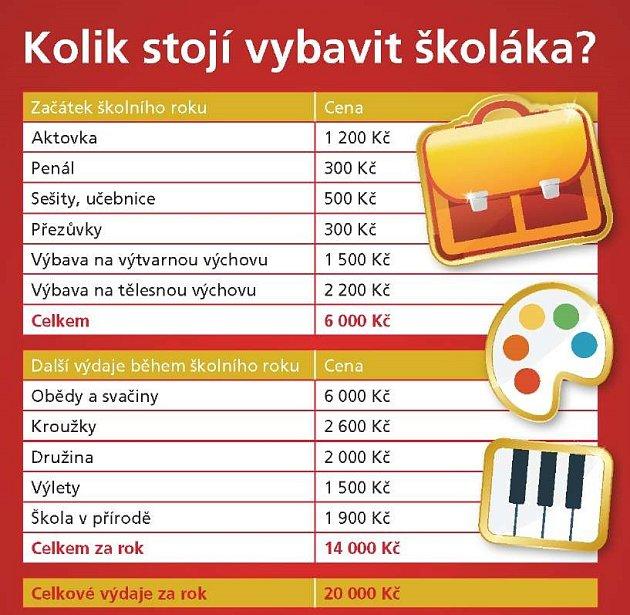 Online pujcka ihned na ucet bez 1kc cz