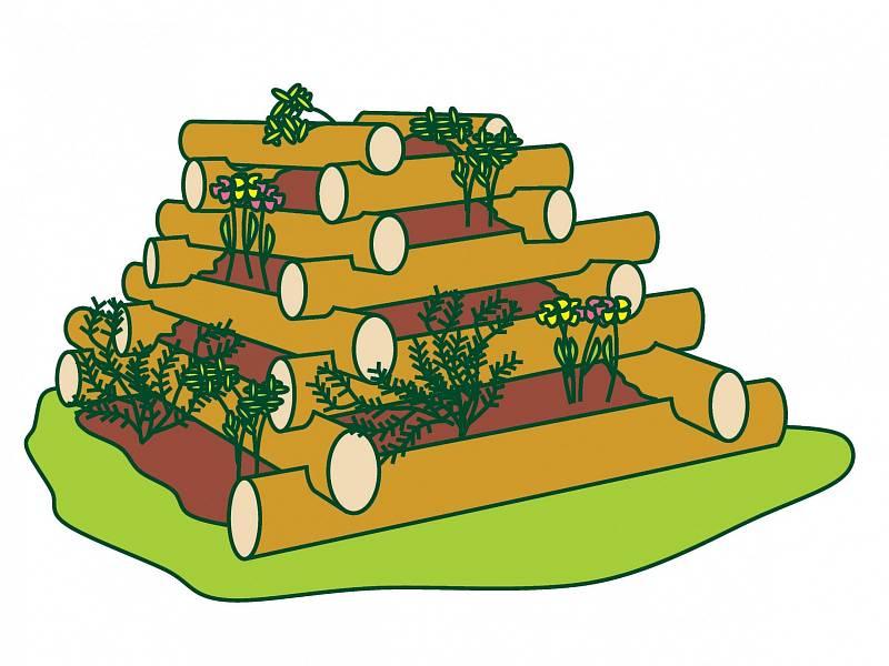 """Bylinková pyramida je pochůzná, takže péče ovysazené bylinky je snadná. První """"patro"""" pyramidy dokonce můžeme proměnit na posezení."""