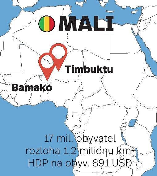 Mali - Infografika