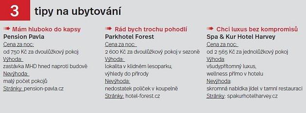Slavkovský les, tipy na ubytování
