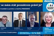 Kdo bude premiérem? Unikátní debata Deníku s Andrejem Babišem, Ivanem Bartošem a Petrem Fialou.