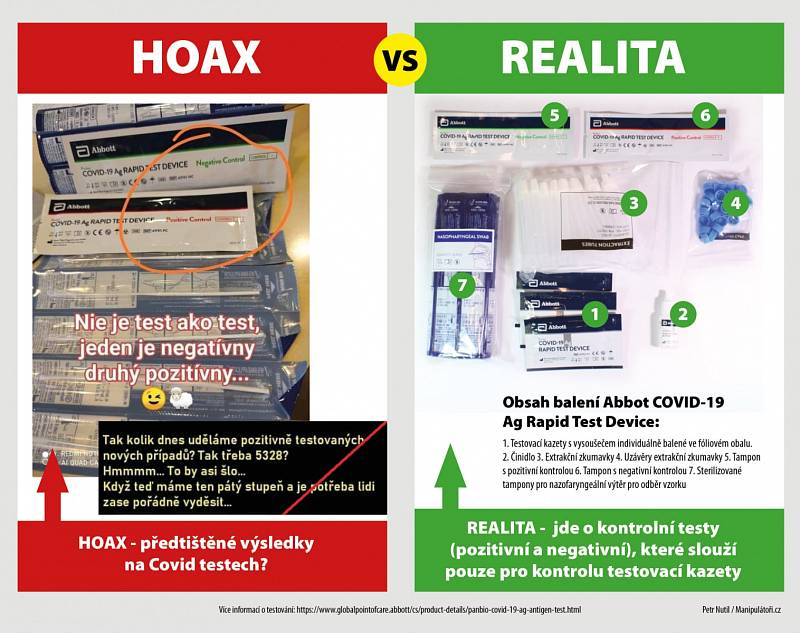Hoax o podvodných testech, u nichž jsou výsledky dány předem, vychází z nepochopení nebo zamlčení principu testování a existence kontrolních testů