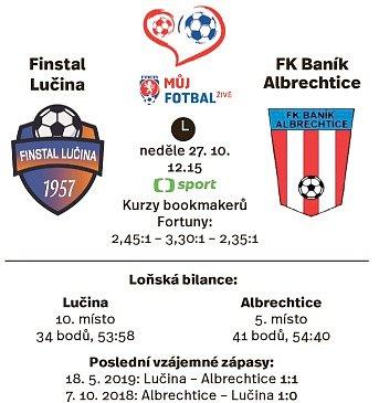 Grafika Lučina - Albrechtice