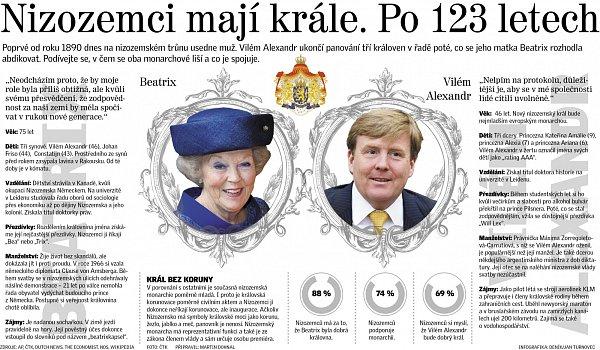 Nizozemci mají krále. Po 123letech