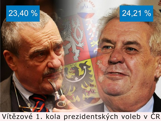 Vítězové 1. kola prezidentských voleb v ČR.