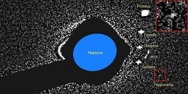 Planeta Neptun a jeho měsíce zachycené Hubbleovým kosmickým dalekohledem v roce 2004. Hippocamp (v červeném čtverci).
