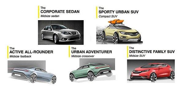 Plány obrozené automobilky Saab.