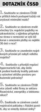 Dotazník ČSSD.