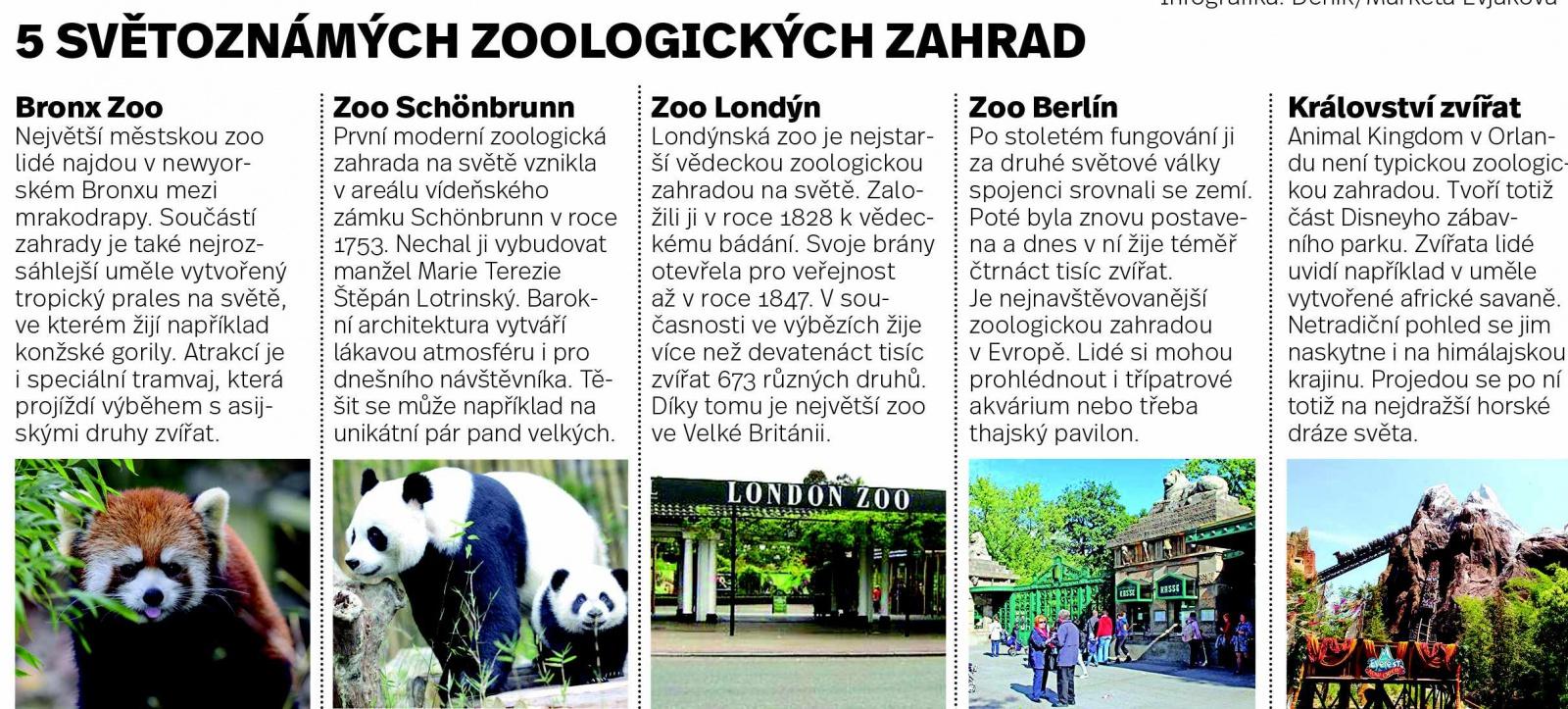 zoo dnes chodí zdarma seznamka zpráv