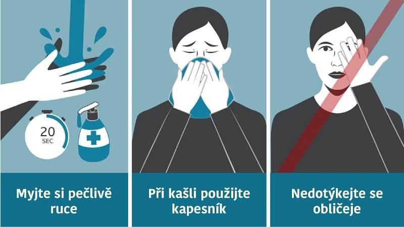 Jak snížit riziko nákazy koronaviru.