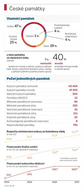 Audit Deníku, 15.6.