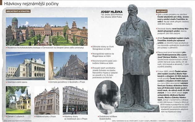 Josef Hlávka infografika.