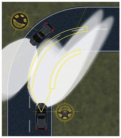 Ford vyvíjí inteligentní světlomety, které na složitých křižovatkách rozšíří osvětlenou plochu.