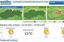 Poté, co před týdnem zcela zkolabovala internetová stránka státního Slovenského hydrometeorologického ústavu, naběhla pouze v omezeném režimu. Podrobné předpovědi nejsou k dispozici a termín znovuspuštění nikdo nezná.