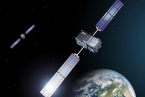 Satelity Galileo