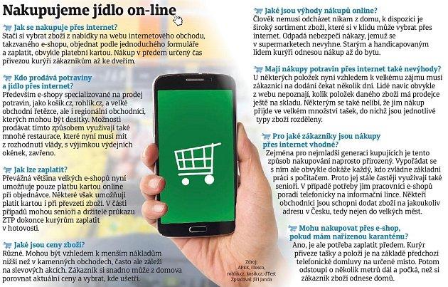 On-line nákupy.