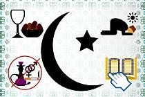 Infografika - Jak probíhá muslimský svátek Ramadán?