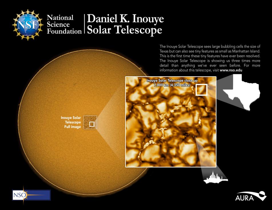 Nový teleskop pořídil ultradetailní záběry Slunce