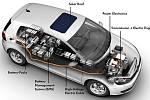 Elektromobil Volkswagen Golf - schéma.