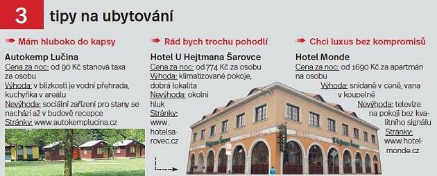 Slovácko a Bílé Karpaty, tipy na ubytování