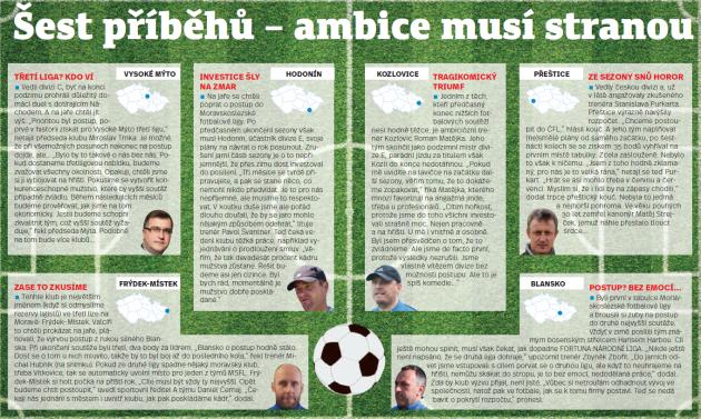 Šest fotbalových příběhů.
