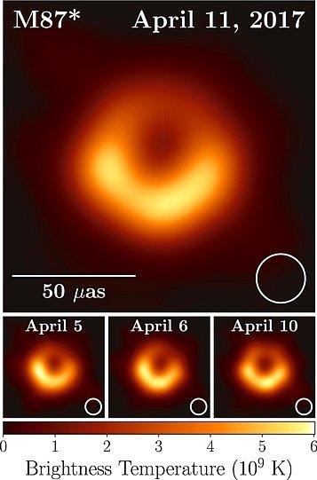 Analýza snímku černé díry z vědecké práce zveřejněné v magazínu The Astrophysical Journal Letters
