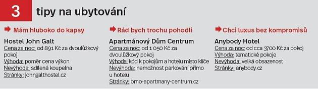 Brno, tipy na ubytování