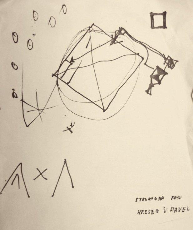 Struktura FMV