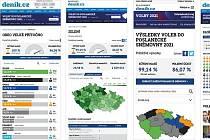 Volby na Denik.cz