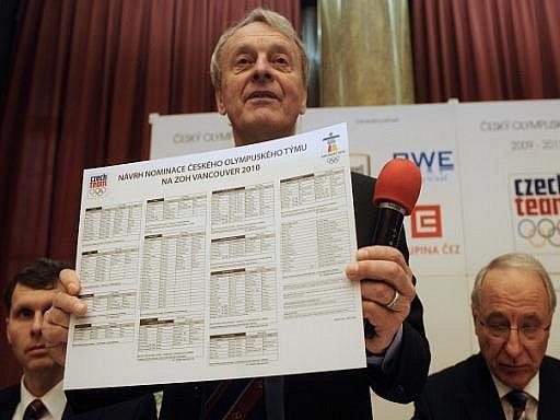 Místopředseda Českého olympijského výboru František Dvořák ukazuje návrh nominace českých reprezentantů na zimní olympiádu 2010 ve Vancouveru, kterou plénum ČOV schválilo.
