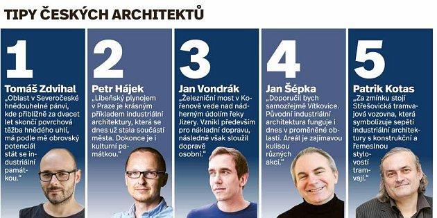 Infografika - tipy architektů