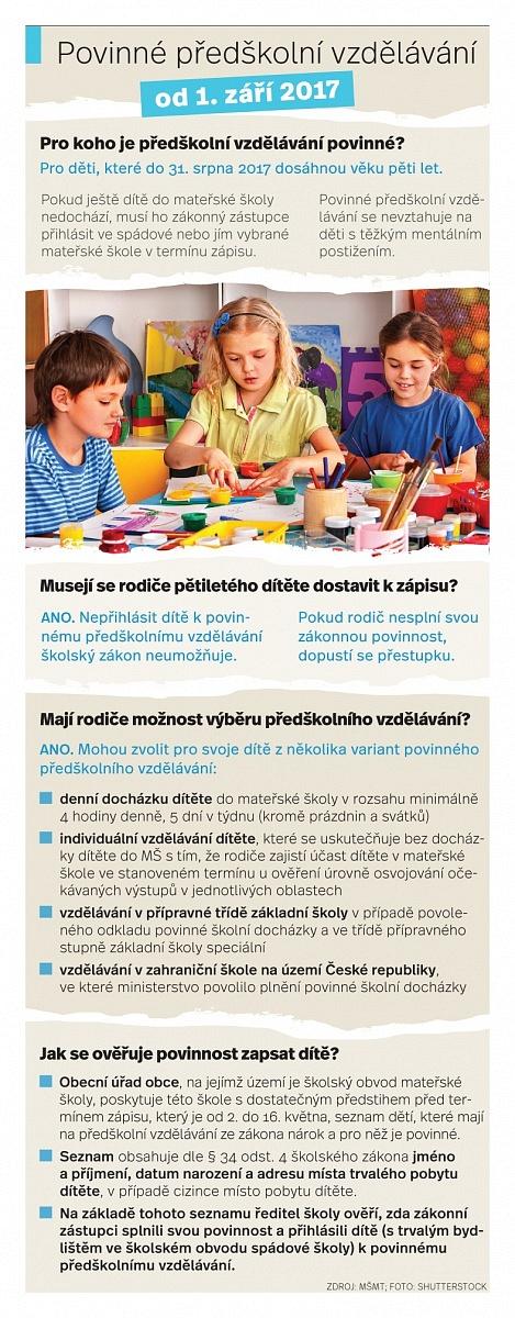 Info vzdělávání
