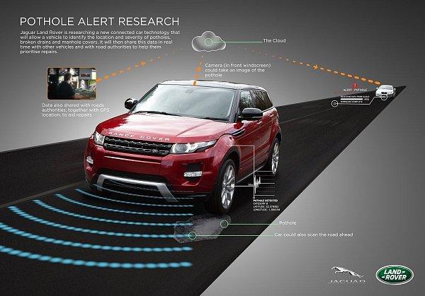 Jaguar Land Rover testuje nový systém, který monitoruje povrch silnice a data sdílí sostatními vozy vprovozu.