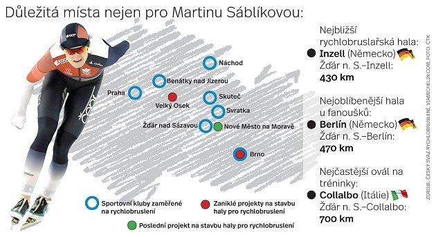 Důležitá místa nejen pro Martinu Sáblíkovou.