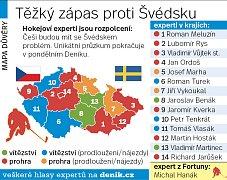 Česko vs. Švédsko.