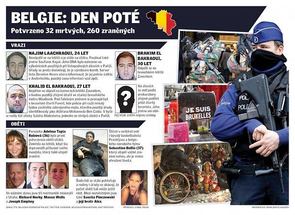Belgie: den poté.