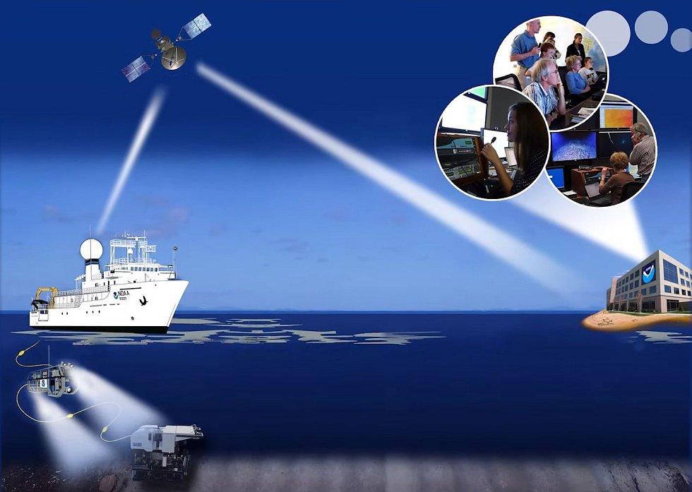 Satelit propojoval téměř v reálném čase vědecký tým s lodí, k níž byl připojen podmořský robot