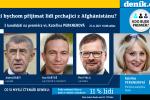 Unikátní debata Deníku. Tentokrát na téma mígrace.