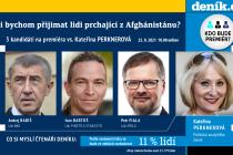 Unikátní debata Deníku. Tentokrát na téma migrace.